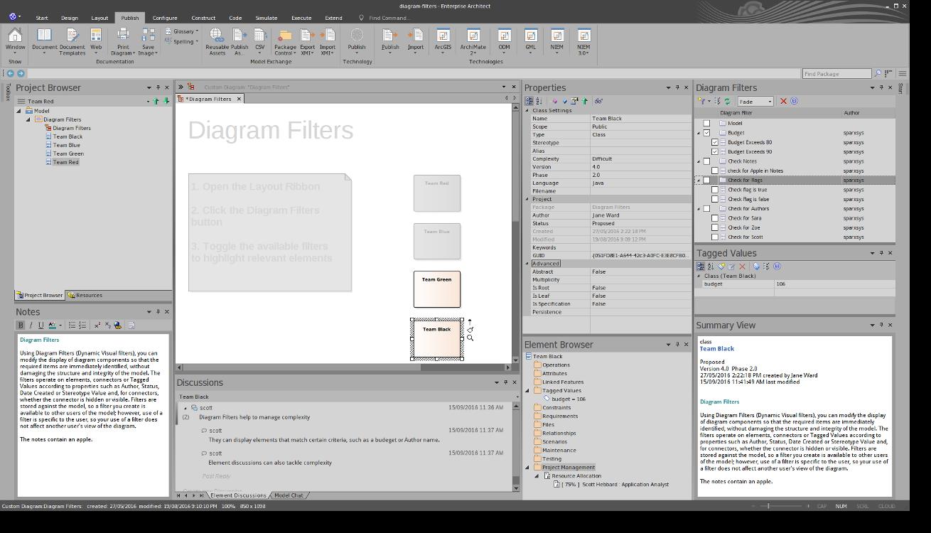 Enterprise Architect - Las herramientas de diseño UML y las ...